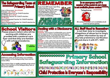 Example of Safeguarding Posters for School Display