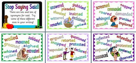 Free printable Synonyms for Said Posters
