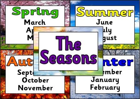 Free printable 'The Seasons' posters with related months.  Create an instant classroom display.