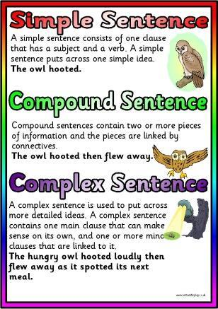 Simple compound complex sentences worksheet ks2