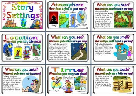 Free printable Story Settings Instant Display.  Free Teaching resources, printable posters.