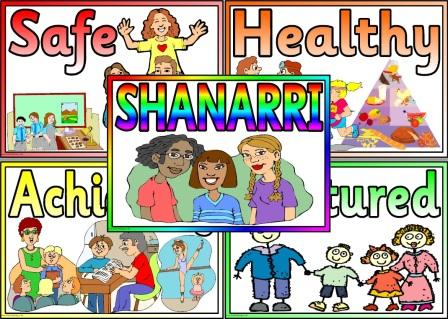 Free Printable SHANARRI set of posters to promote Health and Wellbeing