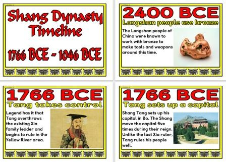 photograph about Ancient Civilizations Timeline Printable named Prompt Present Schooling Components Historical Civilizations