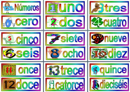 MFL Spanish Resource - Numbers in Spanish, printable posters for ...