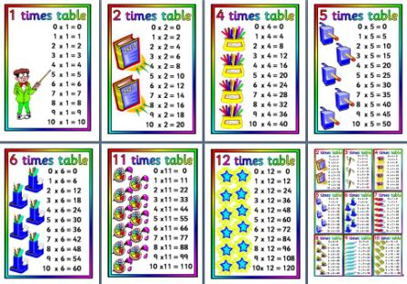 Number Names Worksheets free printable multiplication chart 1-12 : Free Timestables posters, 1 to 12 timestables printable maths resource