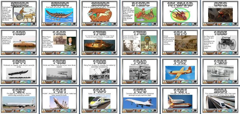 photograph regarding Printable History Timeline referred to as Absolutely free Printable Geography Posters KS2 Record of
