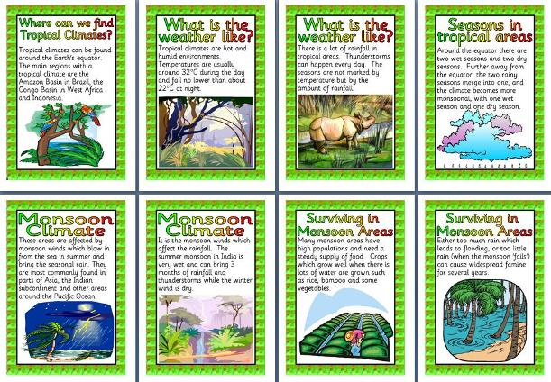 water cycle printable worksheet