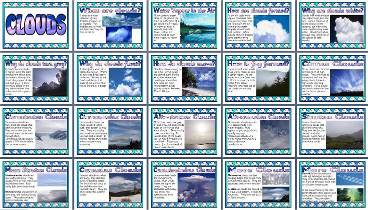 Geography KS2 Teaching Resources Printable Display Posters for a – Cloud Types Worksheet