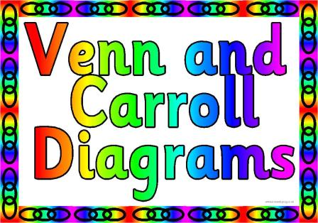 Set of 10 posters which look at Venn and Carroll Diagrams.  These were made for a Y5 class but some pages might be suitable for younger children.