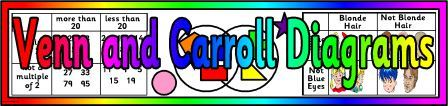 Free printable Venn and Carroll banner for classroom display.