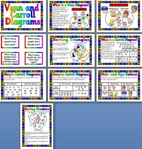 free printable venn and caroll diagrams poster set for classroom display