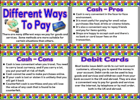 Printable posters showing different ways to pay for goods and services cheque debit credit cards cash PayPal