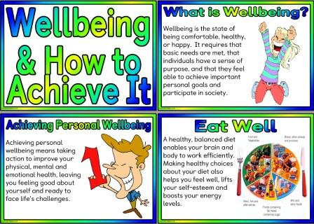 Free Printable Set of Posters about Wellbeing and How to Achieve it