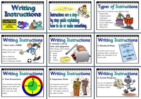 what is writing instruction Writing instruction and intervention strategies: initial guidance september, 2014 this document was created by the divisions of educational services and mtss in response to school-based staff's need to assess targeted writing skills and offer intervention due to parent sld referral while schools focus on high quality.