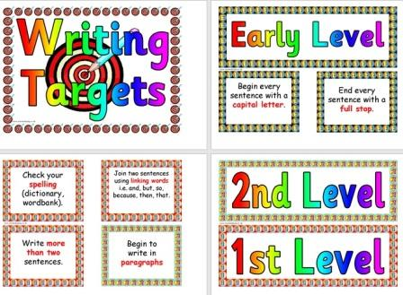 Free Printable Scottish Writing Targets